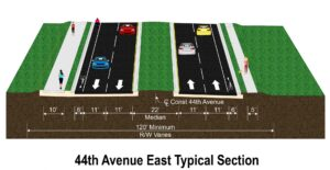 44th Ave East Typical Section